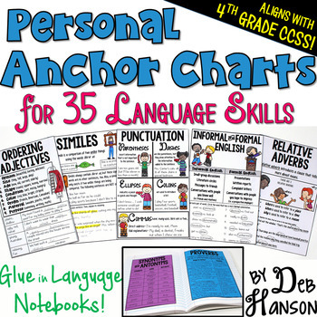 4th Grade Language Anchor Charts: 35 Personal Charts for Interactive Notebooks