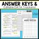 4th Grade Language Assessments | 4th Grade Grammar Quizzes EDITABLE