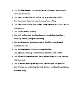 4th Grade Language Common Core Checklist