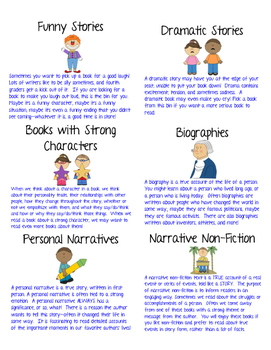 4th Grade Library Labels