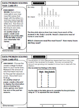 4th Grade Data & Line Plots, 30 Enrichment Projects and 30 Test-Prep Problems