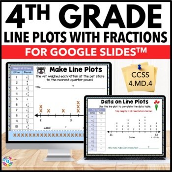 4th Grade Line Plots with Fractions {4.MD.4} Google Classroom