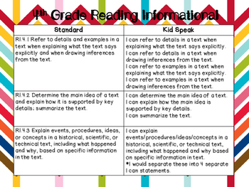 4th Grade Literacy CCSS & Planning Pages