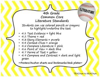 4th Grade Literature CCSS - Baseball Theme
