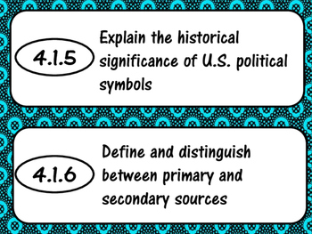 4th Grade Louisiana GLE Posters for Social Studies Teal Geometric Pattern