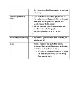 4th Grade Lucy Calkins Unit 1 Bend 3 Session 11