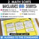 4th Grade Guided MATH BUNDLE - ALL Standards
