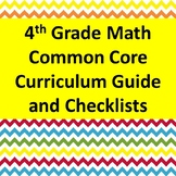 4th Grade MATH CORE Curriculum Checklists - Strategies, Example Problems, & More