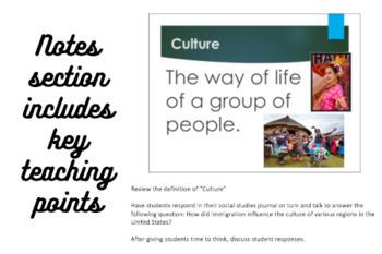 4th Grade Michigan Citizenship Curriculum (MC3) Curriculum PowerPoint BUNDLE