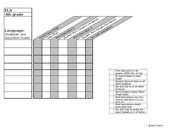 4th Grade MCAS Alt Portfolio  Strand Checklists
