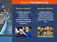 4th Grade - Manufacturing Career Cluster PPT