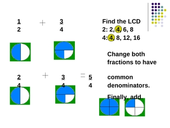 4th Grade Math-Add and Subtract Fractions with Unlike Denominators