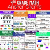 4th Grade Math Anchor Charts