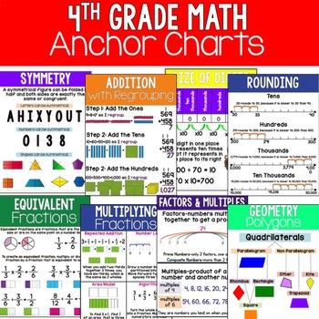 4th Grade Math Anchor Charts