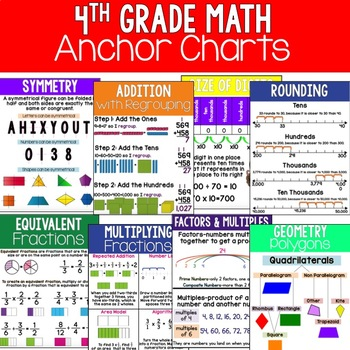 Th Grade Math Anchor Charts By Ashleigh  Teachers Pay Teachers