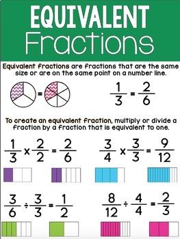 4th Grade Math Anchor Charts by Ashleigh | Teachers Pay ...