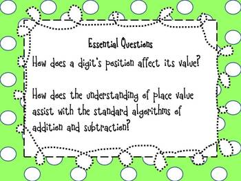 """4th Grade Math """"Big Ideas"""" and Essential Questions Posters for the Common Core"""