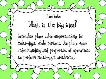 "4th Grade Math ""Big Ideas"" and Essential Questions Posters for the Common Core"