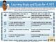 4th Grade Math Bilingual Proficiency Scales - English & Spanish