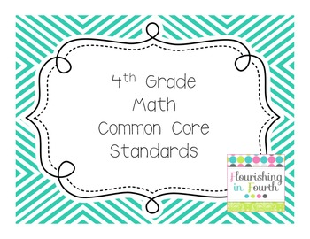 4th Grade Math CCSS Posters