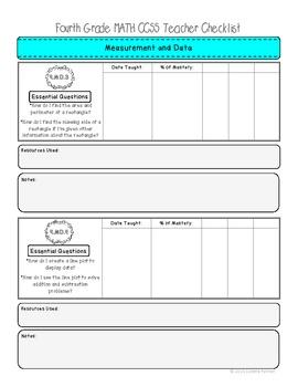 4th Grade Math CCSS- Teacher Checklist and Essential Questions