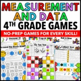 4th Grade Math Centers: 4th Grade Measurement and Data Games {4.MD.1, 4.MD.2...}