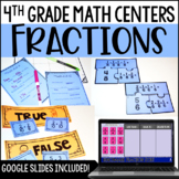 4th Grade Math Centers - Fraction Math Centers w/ Digital Math Centers