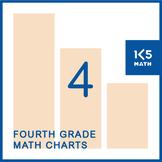 4th Grade Math Charts