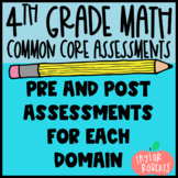 4th Grade Math Common Core Assessment Bundle & Data Tracking Graphs
