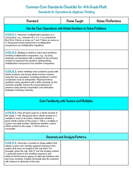 4th Grade Math Common Core Checklist