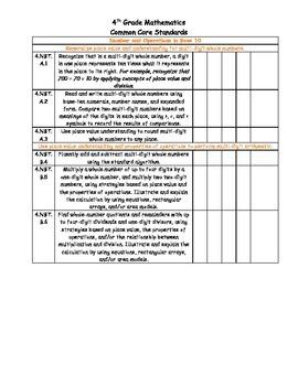 4th Grade Math Common Core Checklist