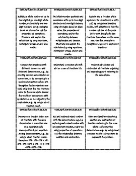 4th Grade Math Common Core Labels