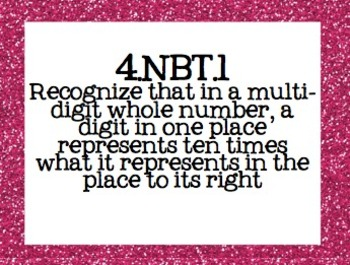 4th Grade Math Common Core Posters- Bright Glitter