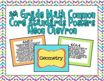 4th Grade Math Common Core Posters- Neon Chevron Print