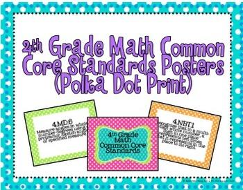 4th Grade Math Common Core Posters- Polka Dot Print