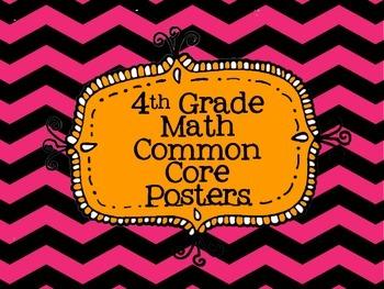 4th Grade Math Common Core Posters in Chevron