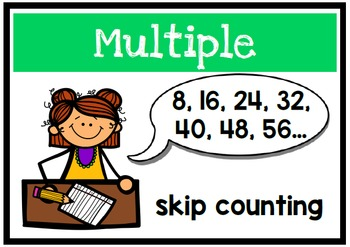 4th Grade Math Common Core Vocabulary Cards - Word Wall Words