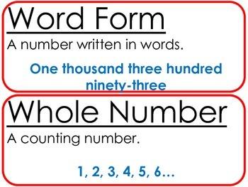 4th Grade Math Common Core Vocabulary Word Wall