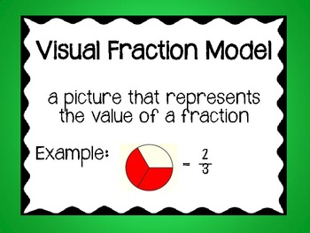 4th Grade Math Common Core Word Wall (Multiplying & Dividing Fractions)