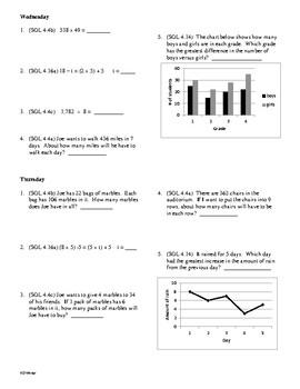4th Grade Math Daily Review Week 18