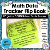 Math Data Tracker Flip Book (4th Grade CCSS 4 Point Scale)