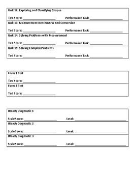 4th Grade Math Data Log