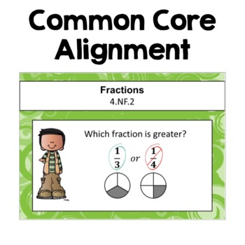 4th Grade Math Review Digital Task Cards - BOOM Cards