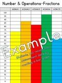 4th Grade Math & ELA Common Core Assessment Data Tracker Sheets