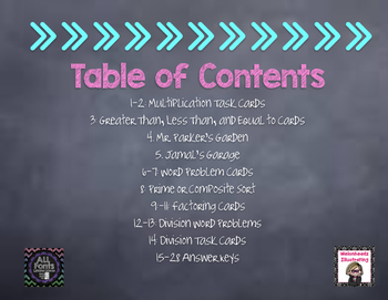 4th Grade Math EngageNY Eureka Math Additional Resources-Module 3