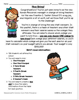 Grade 4 Math Enrichment - Inquiry Based Project - With Answer Key and Rubric!