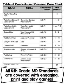 4th Grade Math Games: Measurement and Data