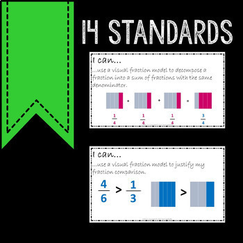 Math Posters 4th Grade Common Core Fractions