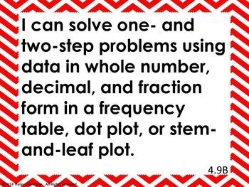 "4th Grade Math ""I can"" statements- Chevron pattern (using TEKS)"