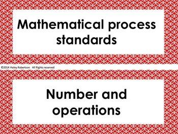 "4th Grade Math ""I can"" statements- Circle pattern (using TEKS)"